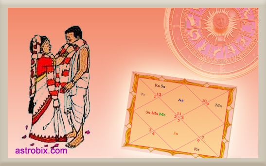 Numerology values picture 1